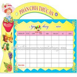 Bang Phan Chia Thuc An Vm6840