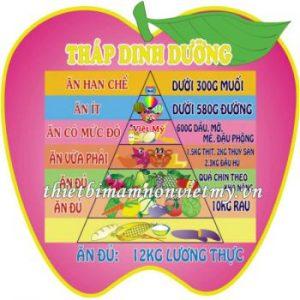 Bang Thap Dinh Duong Qua Tao Vm6845