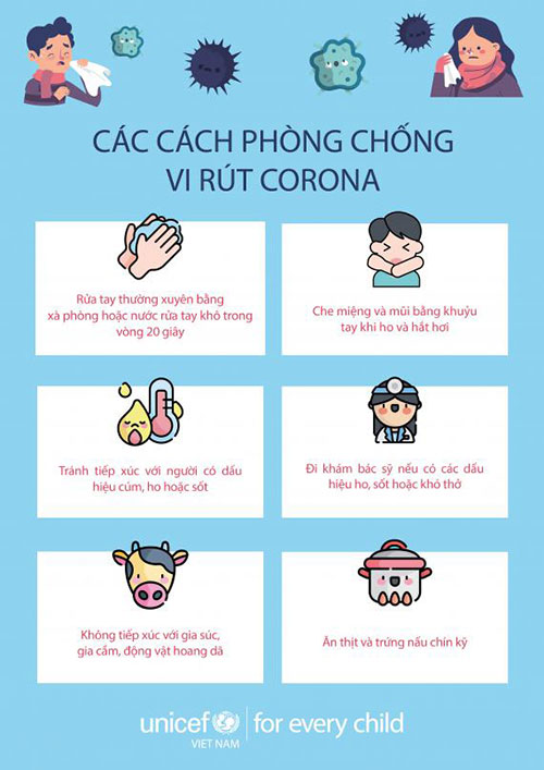 Cach Bao Ve Tre Em Trong Dich Covid 19 4
